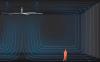 Nguyên lý làm mát của quạt sải cánh dài công nghiệp Excooline HVLS