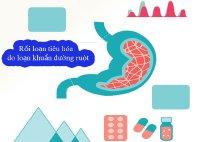 Biểu hiện rốiloạn khuẩn đường ruột ở người lớn và cách điều trị