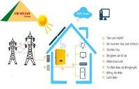 Tại sao nên lắp đặt điện mặt trời áp mái?