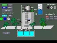 Máy bơm tăng áp biến tần tự động thuộc top đáng mua 2020