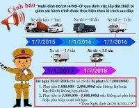 Các loại xe bắt buộc gắn thiết bị giám sát hành trình (hộp đen định vị GPS) năm 2018