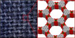 Vải thông minh phát hiện và chống lại các loại khí độc hại