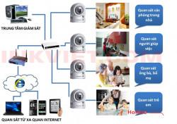 Lắp đặt Camera HIKVISION trọn gói giá rẻ tại Hồ Chí Minh