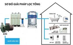 Cung cấp nước sạch tiết kiệm năng lượng với máy bơm ly tâm áp suất cao
