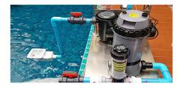 Cách chọn máy bơm hồ bơi dựa theo công suất và thể tích đường ống