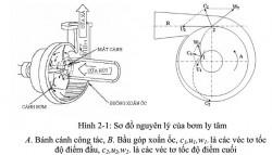 Sử dụng máy bơm ly tâm cần biết những gì?