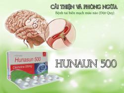 Tai biến mạch máu não (đột quỵ) nguy hiểm ra sao ? Cách khắc phục và phòng ngừa