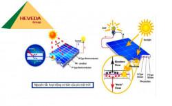 Pin năng lượng mặt trời tạo ra dòng điện như thế nào?