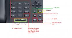 Hướng dẫn sử dụng hệ thống điện thoại  YEALINK T19