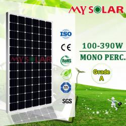 Tại sao nên sử dụng pin mặt trời MONO 370W?