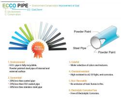 Cấu tạo và ưu điểm của ống thép bọc nhựa