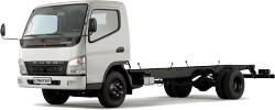 Đánh giá xe tải Fuso