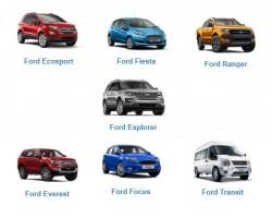 Những lợi thế tuyệt vời khi mua xe tại City Ford