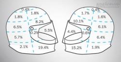 Vị trí nào trên mũ bảo hiểm nguy hiểm nhất?