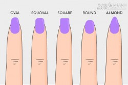 Kiểu móng nào dành cho bạn?