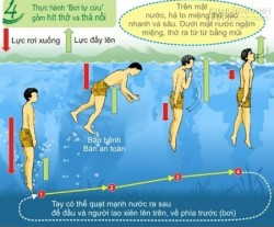 Tự cứu mình thoát chết đuối dù không biết bơi nhờ kỹ thuật này