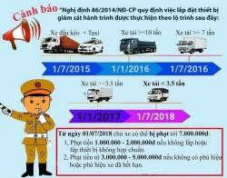 Nghị định 86 của bộ GTVT về các loại xe tải, xe ô tô bắt buộc phải gắn thiết bị giám sát hành trình năm 2018
