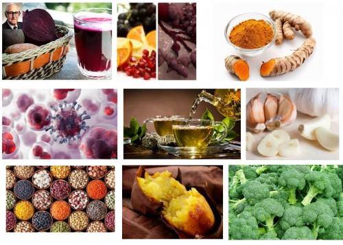 Điểm danh 24 thực phẩm là kẻ thù không đội trời chung với tế bào ung thư, 80066, Trương Võ Tuấn Mbn, Blog MuaBanNhanh, 24/10/2018 10:24:21