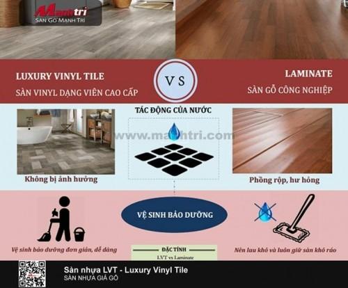 Các đặc tính nổi trội của sàn nhựa LVT, 77573, Sàn Gỗ Công Nghiệp, Blog MuaBanNhanh, 28/12/2017 12:00:54