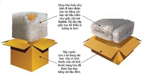 Bán xốp hơi, màng bong bóng khí giá rẻ Ở Đồng Nai, Bình Dương, 84551, Ms Hoài, Blog MuaBanNhanh, 20/08/2018 10:44:11