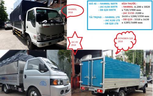 Nên mua dòng xe tải nhỏ nào thì phù hợp ra vào thành phố?, 84897, Trần Đình Hưng, Blog MuaBanNhanh, 29/08/2018 16:27:54