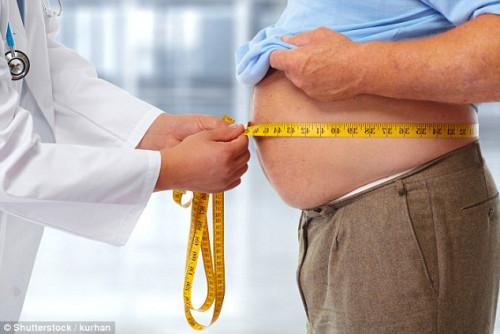 Người béo phì thừa cân nguy cơ mắc bệnh nguy hiểm nào?, 85729, Tpcn Japan Comestic, Blog MuaBanNhanh, 26/09/2018 08:32:01