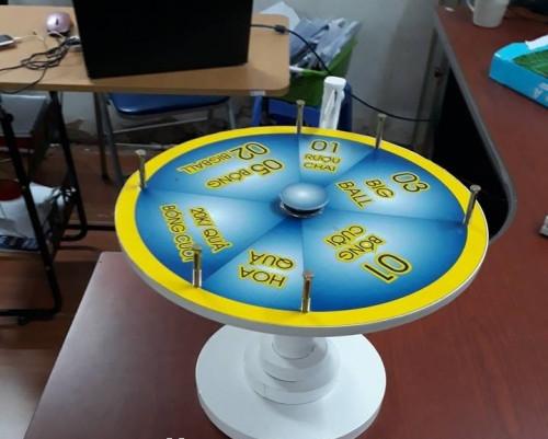 Sản phẩm vòng quay để bàn giá rẻ - Vừa với túi tiền của bạn, 87628, Ms Thúy Quảng Cáo Livina, Blog MuaBanNhanh, 15/01/2019 12:03:22