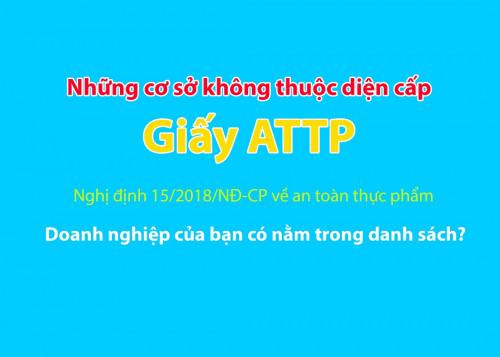 Đối tượng nào phải có chứng chỉ và được tập huấn kiến thức về an toàn thực phẩm?, 87977, Nguyễn Thị An, Blog MuaBanNhanh, 07/12/2018 08:37:23