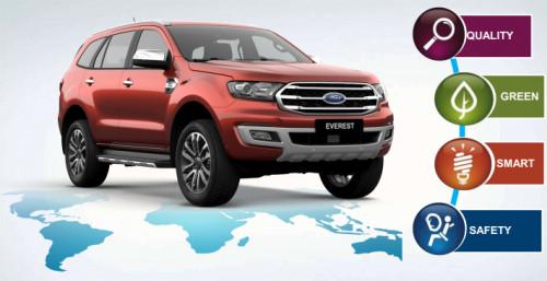 Đánh giá chi tiết Ford Everest 2019 SUV 7 chổ gầm cao, 88425, Đại Lý Ford, Blog MuaBanNhanh, 19/12/2018 10:44:49