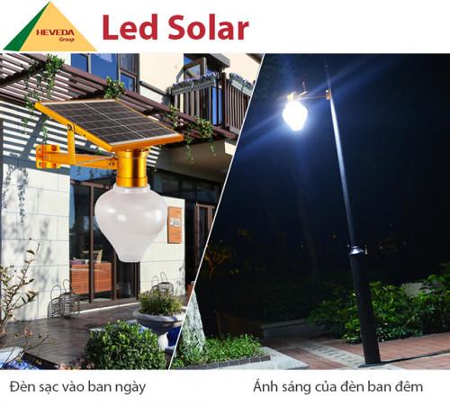 Hệ thống đèn led chiếu sáng cần lắp thế nào là hợp lý ?, 89001, Heveda, Blog MuaBanNhanh, 09/01/2019 11:42:21