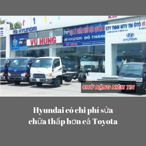 Bạn có biết: Hyundai có chi phí sửa chữa thấp hơn cả Toyota, 75790, Huỳnh Thị Bạch Huệ, Blog MuaBanNhanh, 28/11/2017 15:36:23