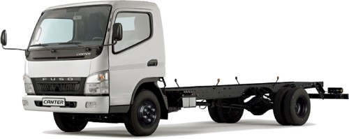 Đánh giá xe tải Fuso, 76005, Nguyễn Trịnh Công Danh, Blog MuaBanNhanh, 06/12/2017 16:27:40