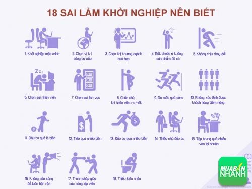 18 sai lầm khởi nghiệp nên biết, 78237, Huyền Nguyễn, Blog MuaBanNhanh, 28/12/2017 12:21:56