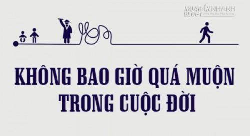 9 lý do bạn nên bắt đầu kinh doanh muộn, 34604, Hồng Khanh, Blog MuaBanNhanh, 16/04/2015 15:31:18