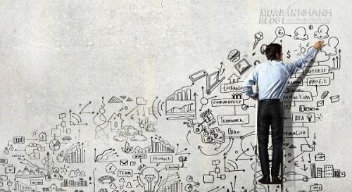 Là CEO khởi nghiệp cần tự làm những điều gì?, 34671, Hồng Khanh, Blog MuaBanNhanh, 16/04/2015 17:10:51