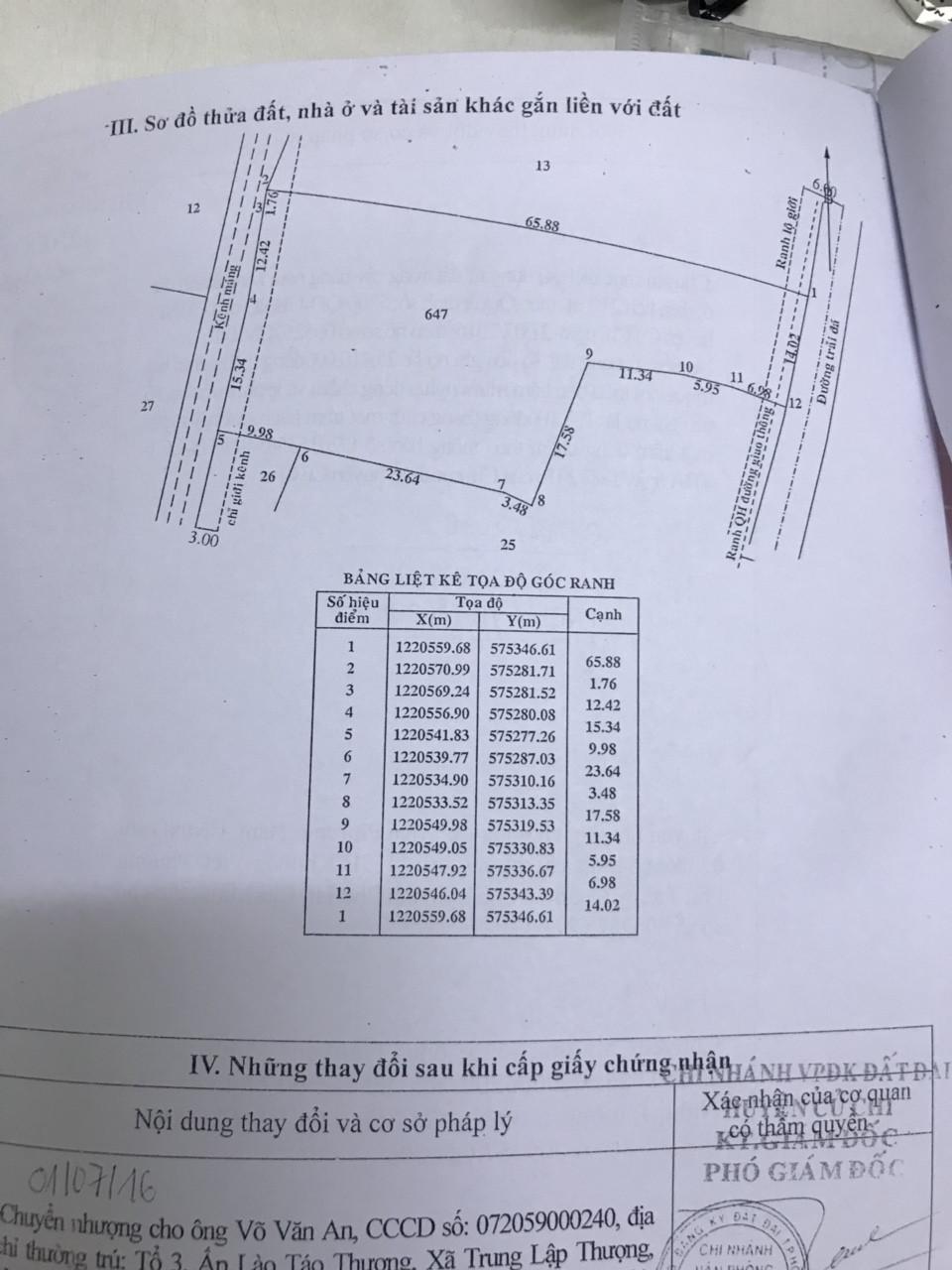 Đất Củ Chi - TP. Hồ Chí Minh tăng giá dựng đứng(2)