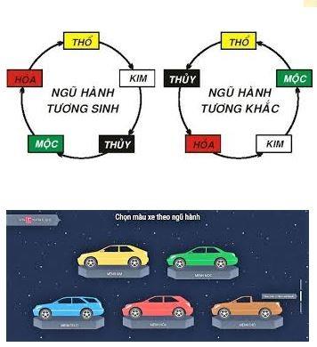 Chọn màu xe như thế nào để hợp bổn mệnh?