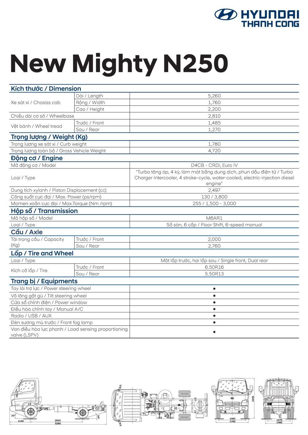 Thông tin chi tiết về xe Hyundai New Mighty N250(1)