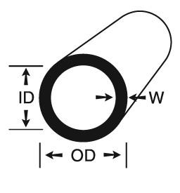 Công thức tính kích thước ống thép đúc