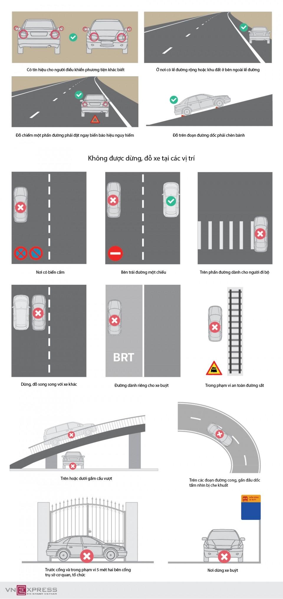 Cách dừng, đỗ xe ô tô không bị phạt tiền(1)