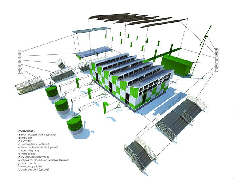 Thi công lắp đặt quạt thông gió công nghiệp, quạt thông gió nhà xưởng