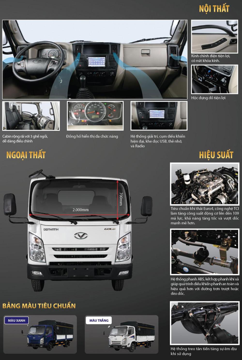 Xét về giá bán xe tải Đô Thành IZ65