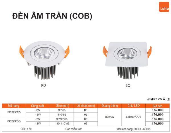 Tiêu chuẩn chất lượng dòng đèn led thương hiệu Lion