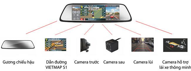 Thông số kỹ thuật Camera hành trình Vietmap G79(1)