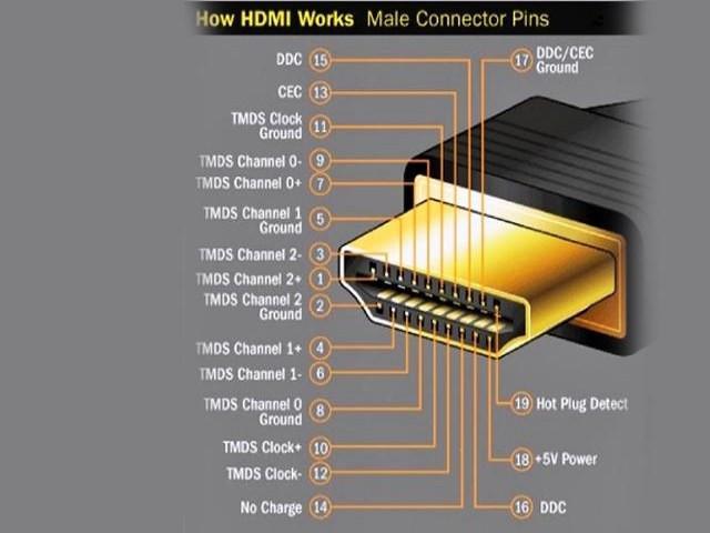 Cung cấp cáp HDMI uy tín với giá tốt nhất thị trường