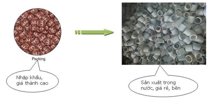 Công cụ lọc khói, bụi, nước cho lò hơi - Vòng sứ chịu nhiệt Raschig(1)