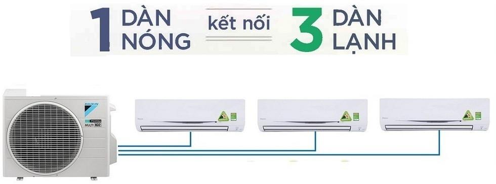 Dàn lạnh treo tường Daikin Multi S - Máy lạnh Daikin Multi S
