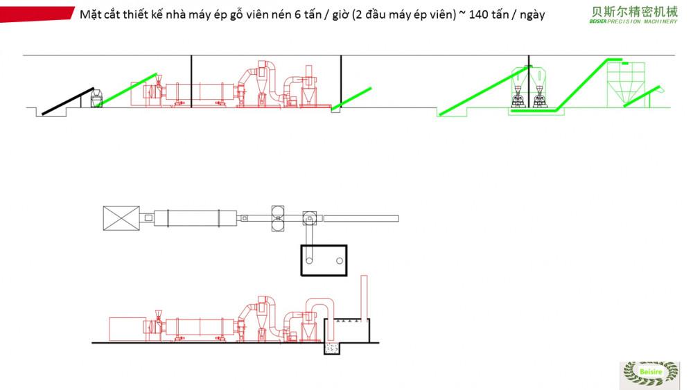 Máy ép viên nén mùn cưa, viên nén gỗ, trấu viên 3 tấn / giờ