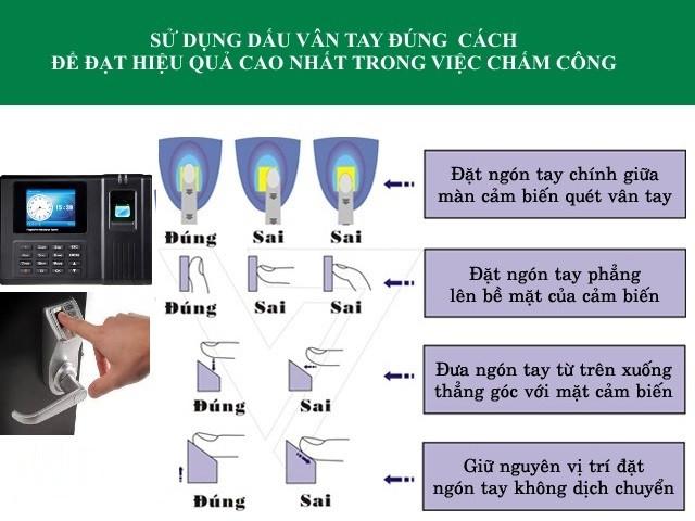 Dịch vụ lắp máy chấm công vân tay tại Quận 6 TP Hồ Chí Minh