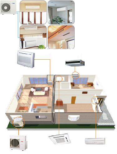 Thợ chuyên thi công máy lạnh Multi Daikin cho căn hộ giá rẻ - Báo giá ưu đãi nhất